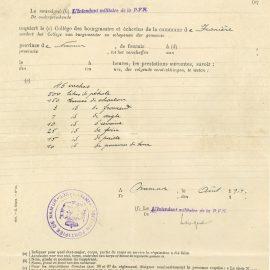 Franière – guerre 14-18 – ordres de réquisitions par l'armée belge – août 1914