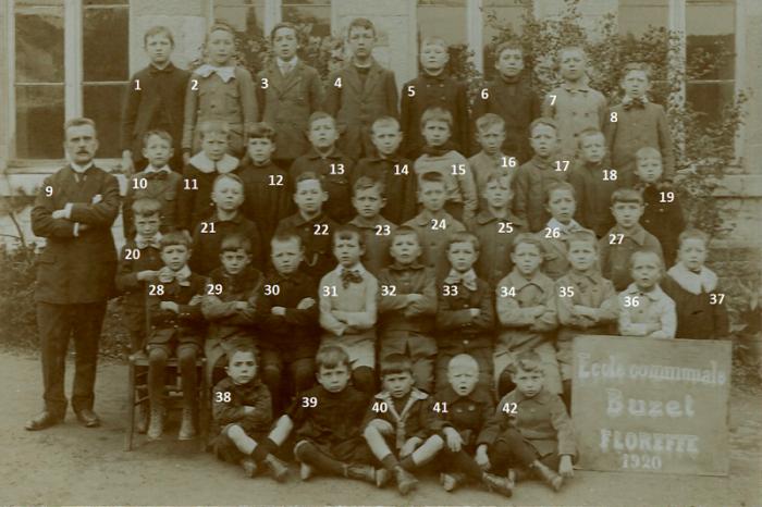 Floreffe – Buzet – école primaire communale – 1920